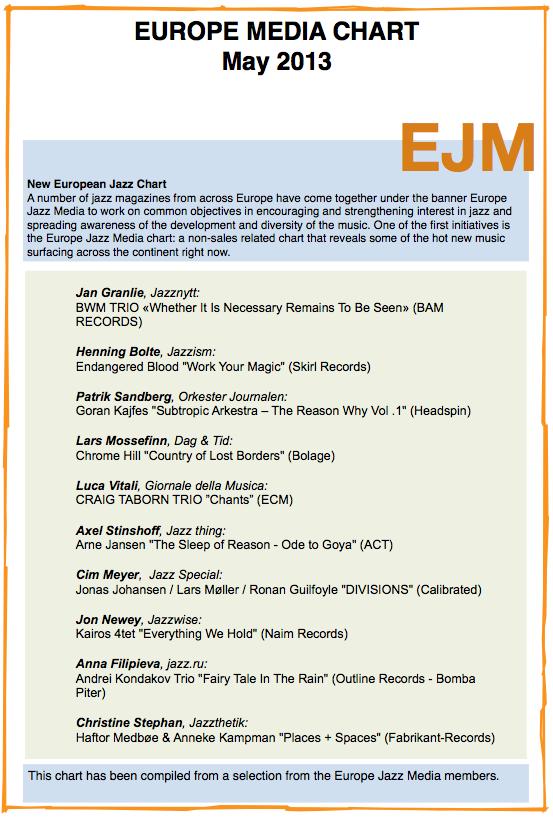 EJM Chart May 2013